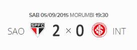 O placar de São Paulo 2x0 Internacional pela 23ª rodada do Brasileirão 2015