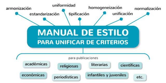 manual de estilo tradcutores