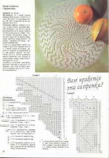 Описание для вязания салфетки 870