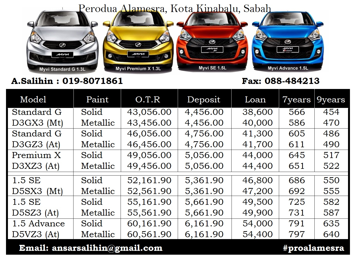 Perodua Myvi Pricelist Kota Kinabalu Sabah