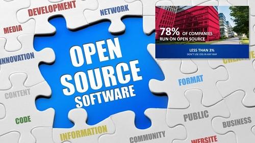 Phần mềm nguồn mở đang được sử dụng khá phổ biến