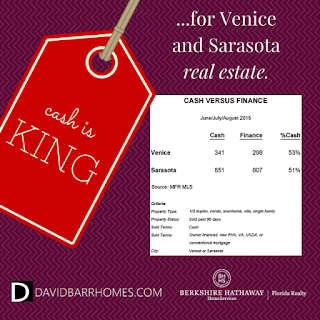 Venice and Sarasota real estate cash versus financing