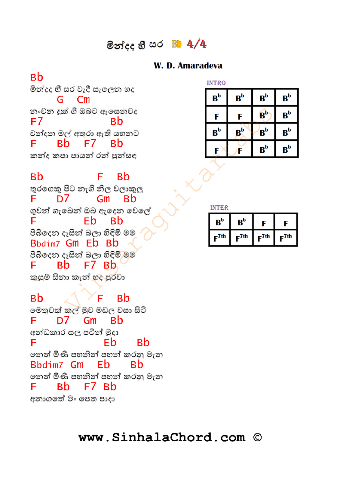 Mindada Hee Sara Guitar Chords : Sinhala Guitar Chords:Sinhala Songs Chords:Guitar Tabs:Sinhala ...
