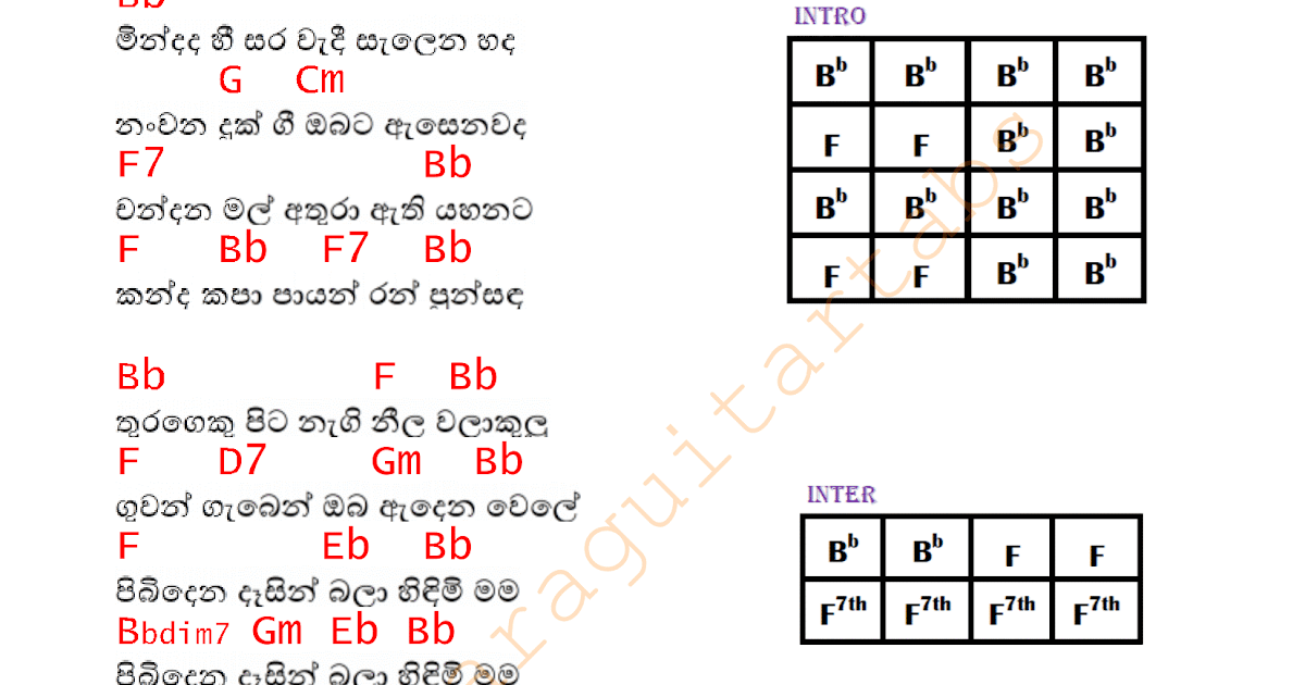Mindada Hee Sara Guitar Chords | Sinhala Guitar Chords|Sinhala Songs ...