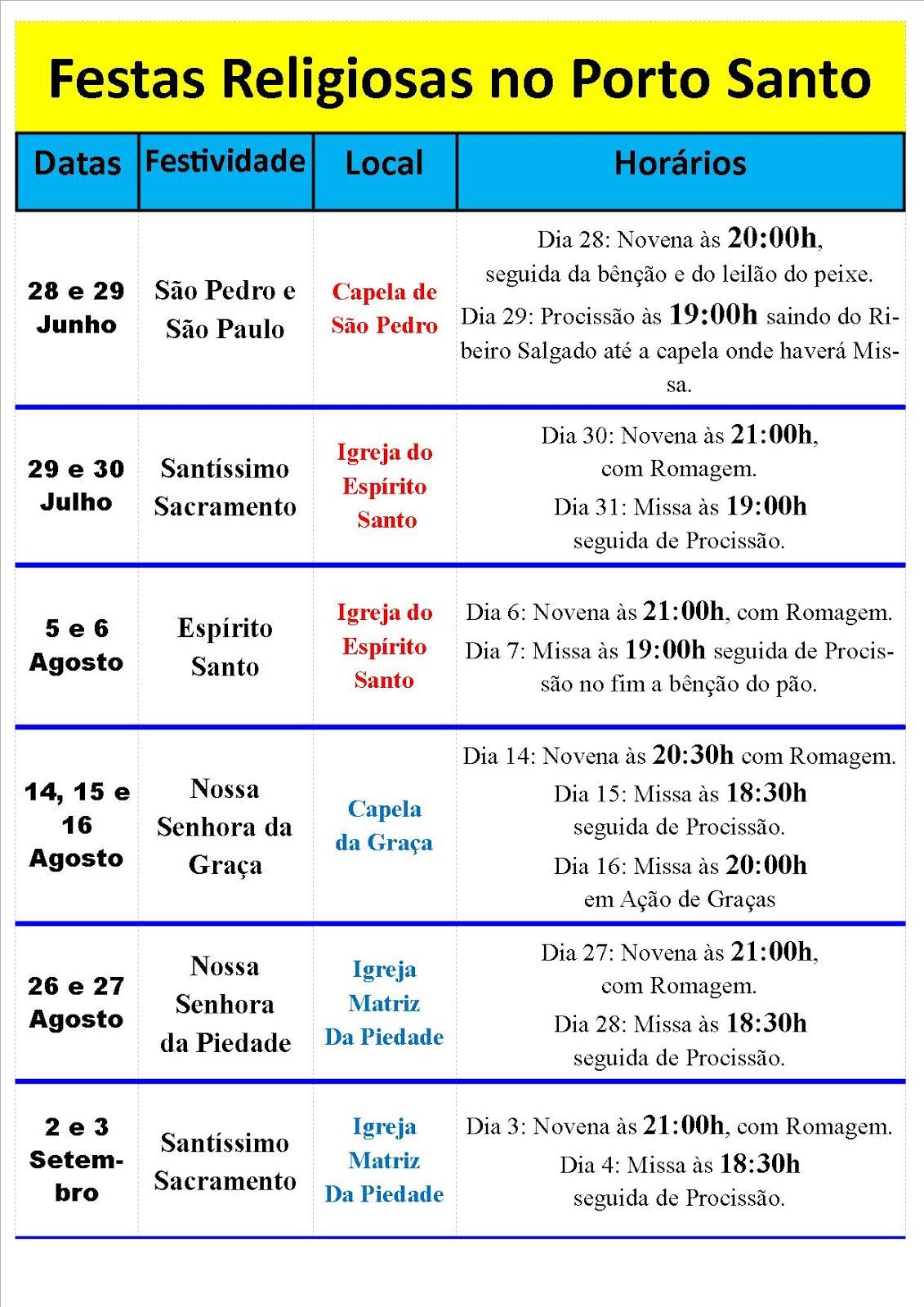 Festas Religiosas do Porto Santo 2017