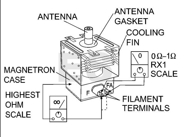 firmware panasonic microwave oven nn cs596a nn cs596s troubleshooting test