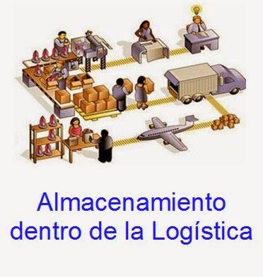almacenamiento-dentro-de-la-logistica.jpg