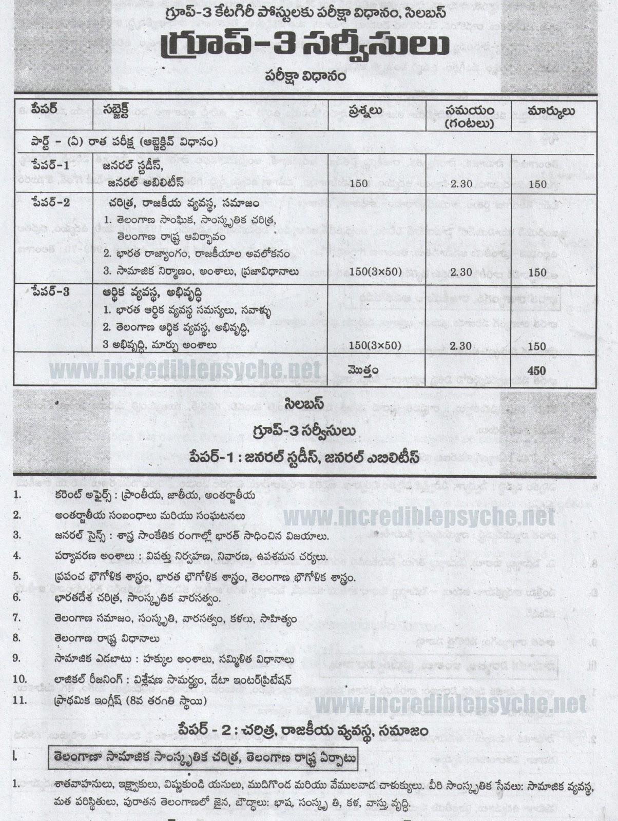 telangana tspsc group 3 exam syllabus in telugu with scheme of exam pattern detailed pattern