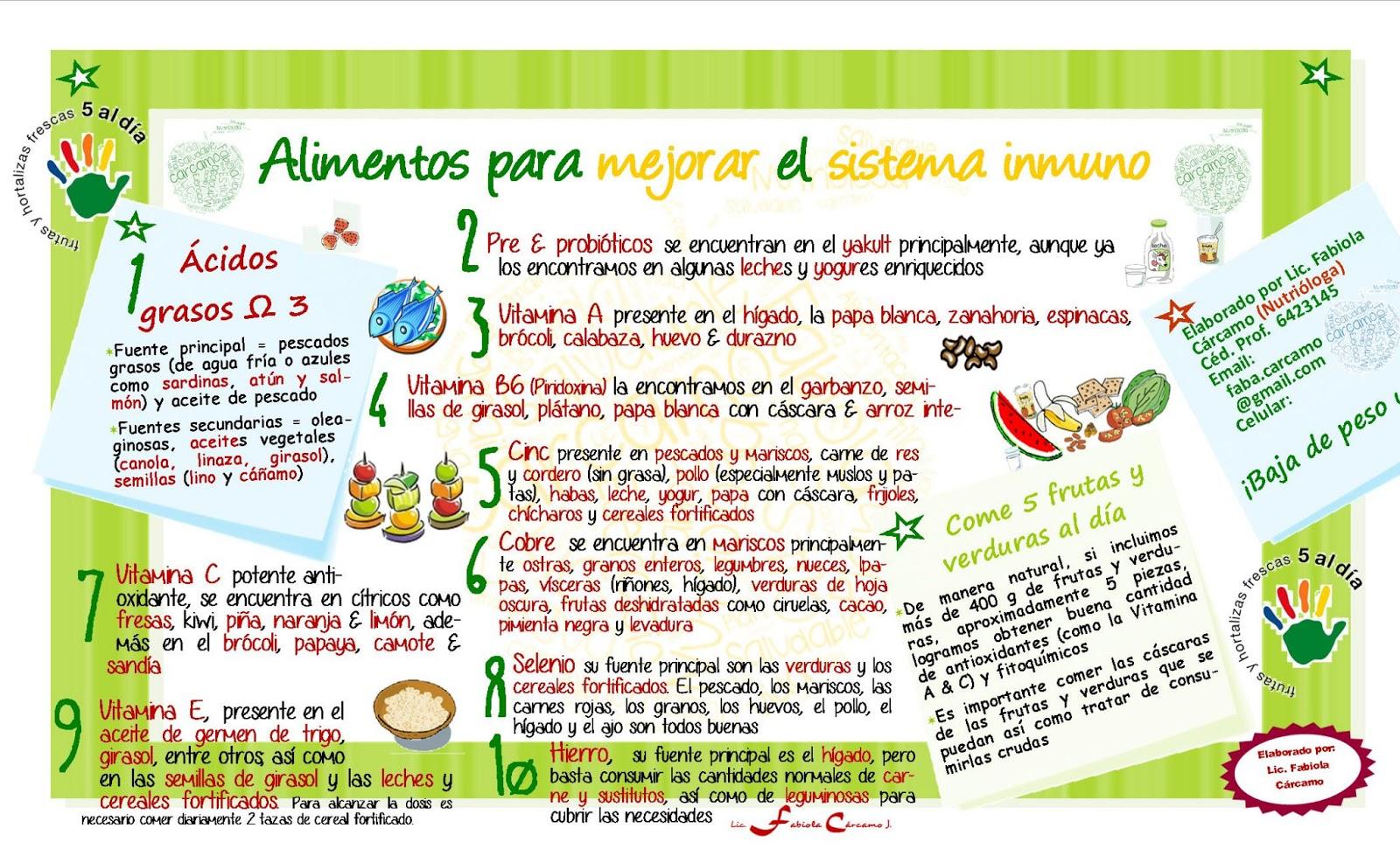 Nutrinotas alimentos para mejorar el sistema inmunol gico d - Alimentos sistema inmunologico ...