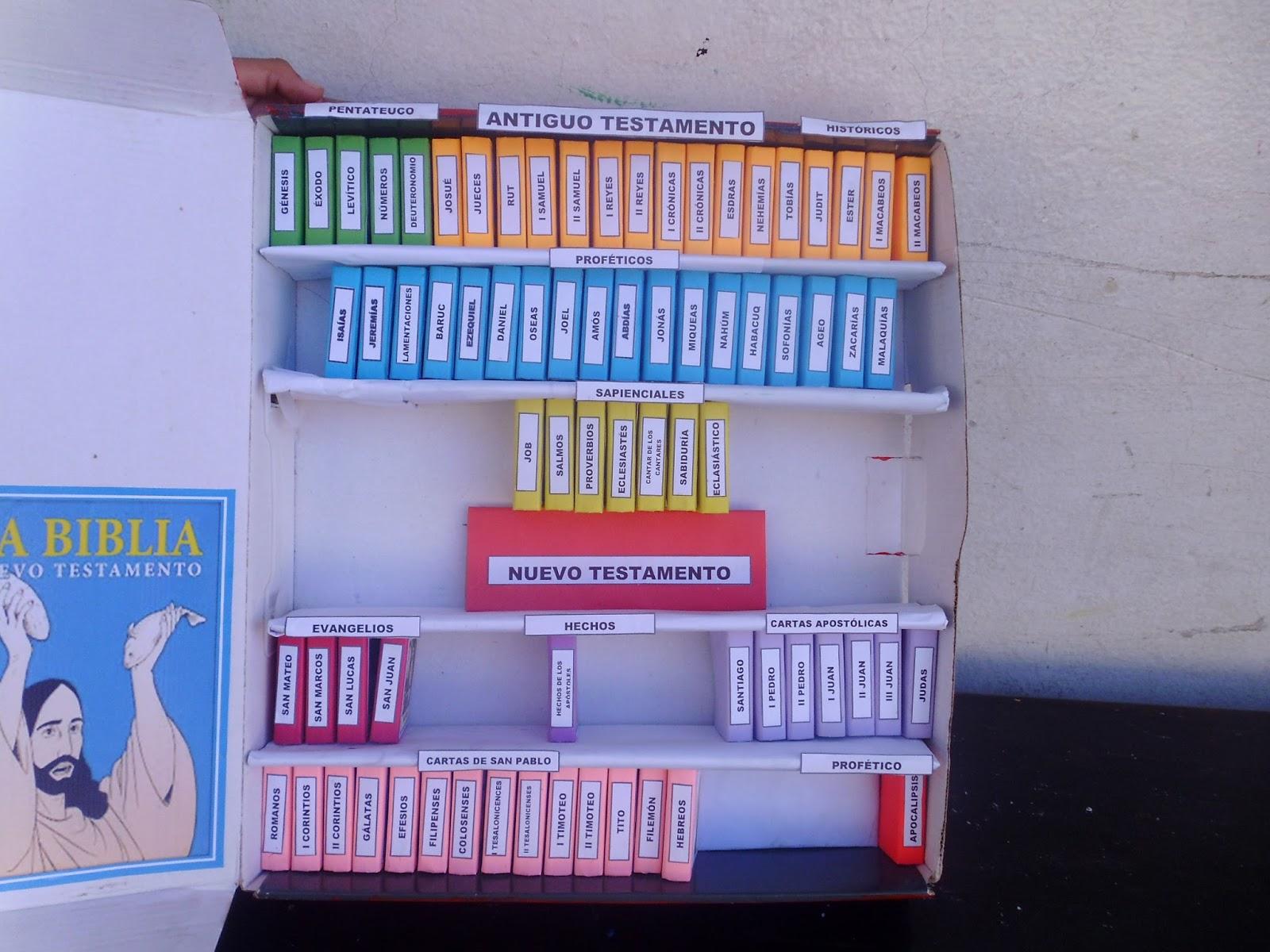 mi tierra de tanguche presentacin y exposicin de los libros de la sagrada biblia elaborada con tabla periodica en material reciclable - Tabla Periodica En Material Reciclable