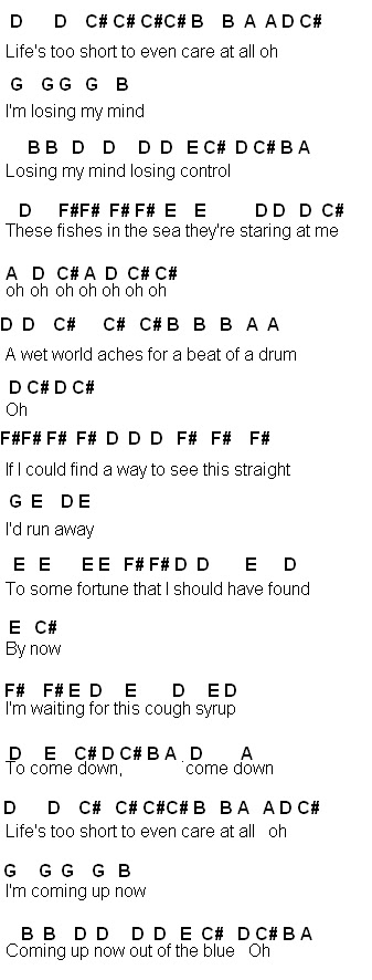 Flute Sheet Music: Cough Syrup