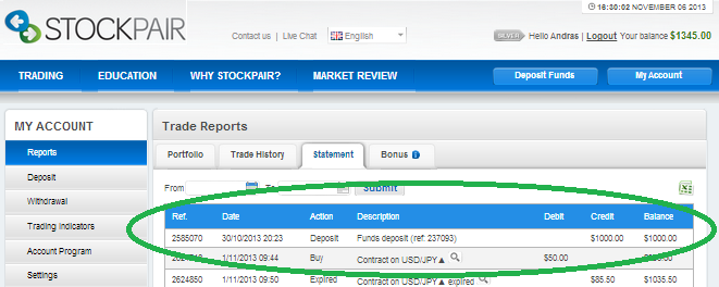 Stockpair binary strategy