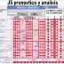 J5 Pronostico y analisis