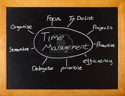 Time Management - Meaning and its Importance ~ Infomedia