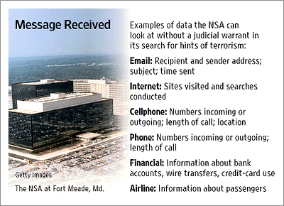 what is the meaning of nsa