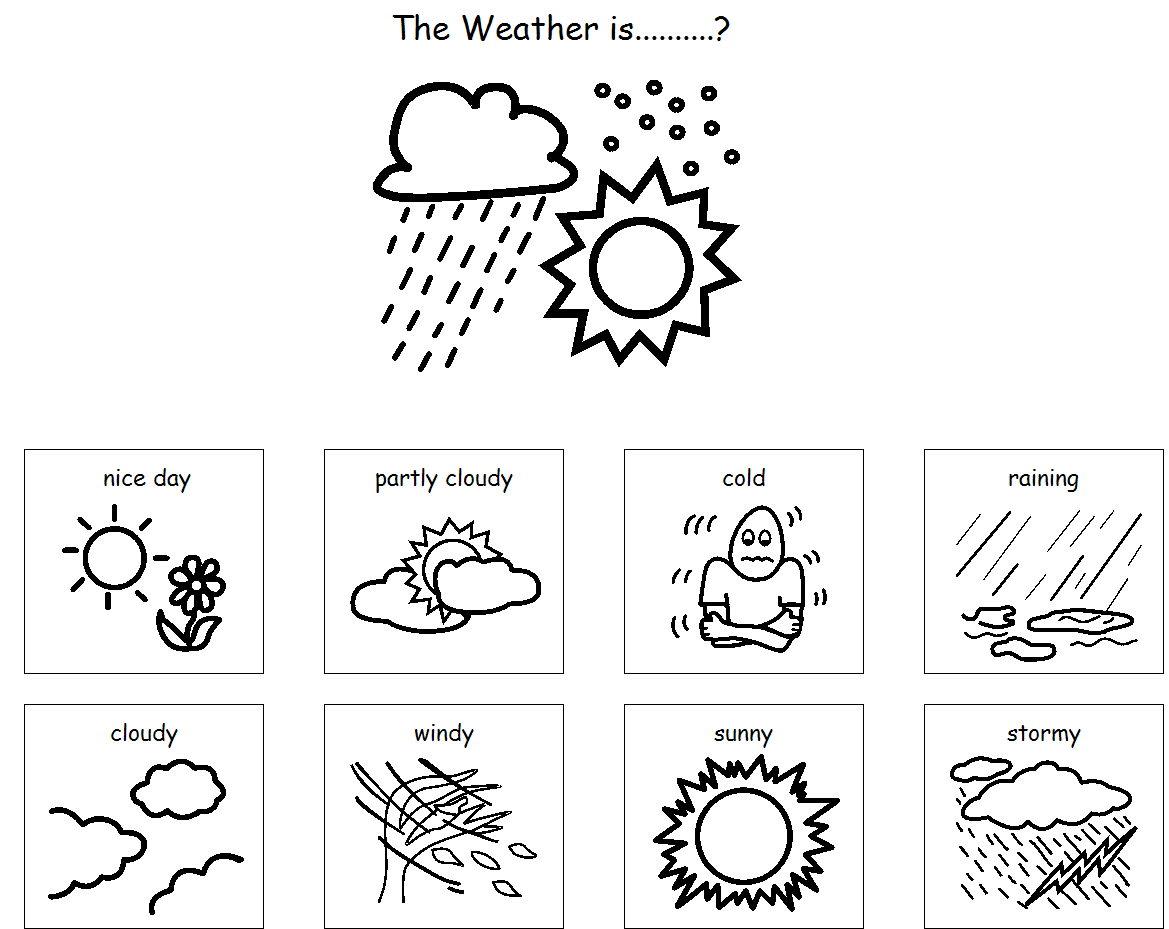 Julia 39 s world project printables for Weather coloring pages