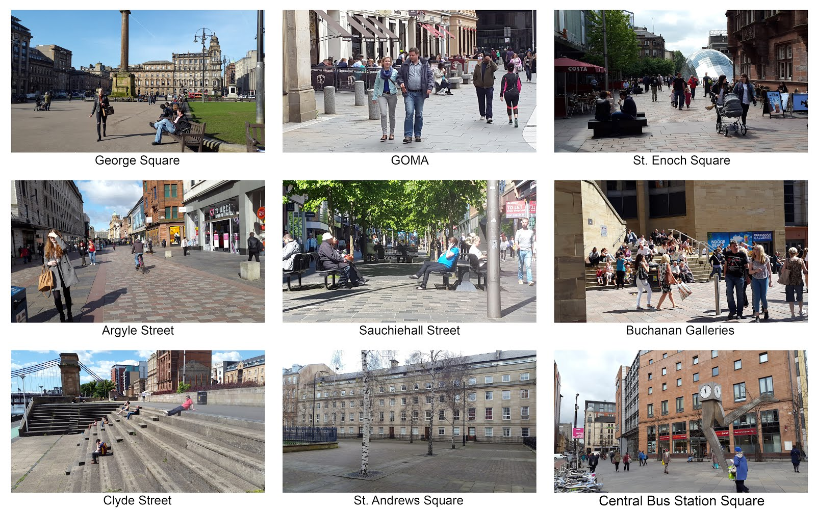 Research on Glasgow City Centre: Characterisation and Systematic Assessment of Urban Open Spaces