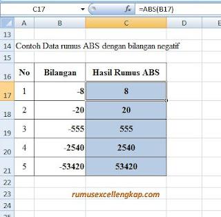 contoh data rumus ABS bilangan negatif