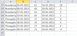 Conditional sum Sample data