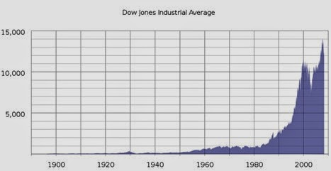 Down-Jones3