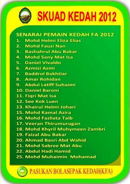 pemain skuad kenari untuk musim 2012 dengan membariskan 8 pemain
