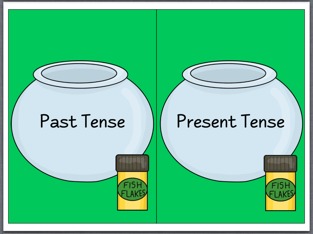 Includes 36 past and present tense verbs for matching, flashcards, or ...