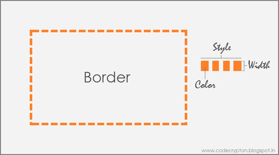 Border color css 28 images code crypton styling for Css table border