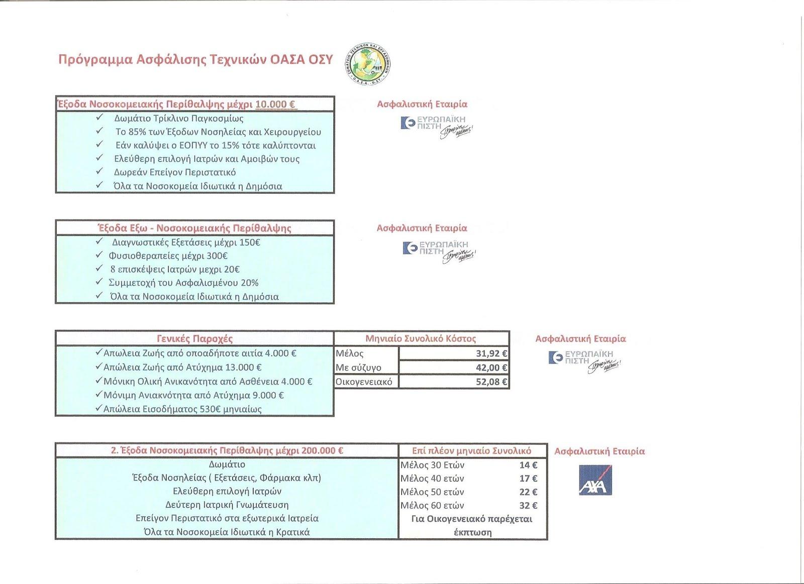 Προσφορά Ομαδικό Πρόγραμμα Ασφάλισης Τεχνικών ΟΑΣΑ - ΟΣΥ
