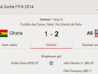 Hasil Pertandingan Ghana VS AS Piala Dunia 2014