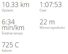Bieg - 25 października 2014 - Matylda
