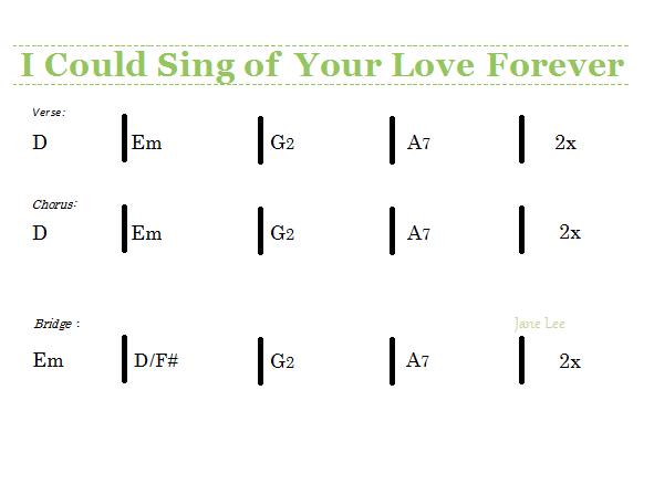 I Could Sing Of Your Love Forever Chords