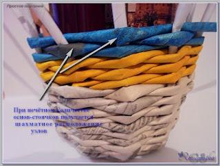 вид плетения для начинающих