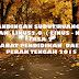 PERTANDINGAN SUDUT/ RUANG ATAU LALUAN  LINUS2.0  ( LINUS - NKRA ) FASA 2 PEJABAT PENDIDIKAN  DAERAH PERAK TENGAH 2015