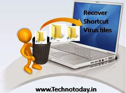 shortcut virus file, what is a computer virus , what is virus shortcut virus