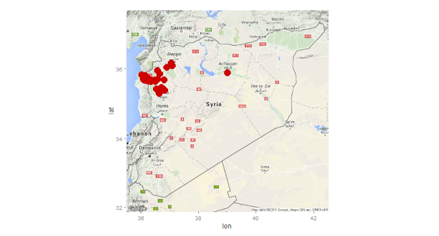 Plotting Russian AiRstRikes in SyRia