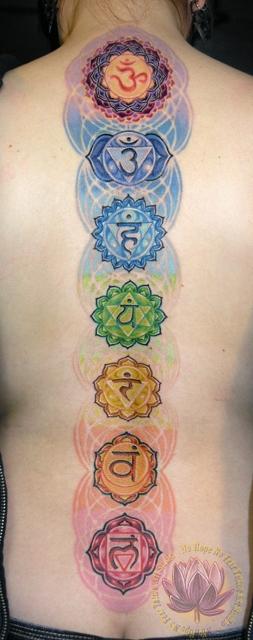 Татуировка чакры