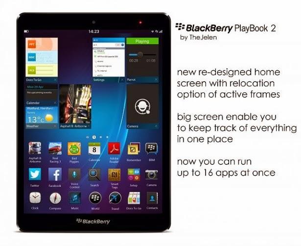 Mientras que BlackBerry no ha descartado por completo un BlackBerry PlayBook 2 aquí tenemos un concepto limpio que acaba de ser enviado a nosotros, el diseños de éste es un poco mas creativo, echa un vistazo a las imágenes a continuación y háganos saber lo que todos piensan en los comentarios. Fuente: BlackBerryEmpire