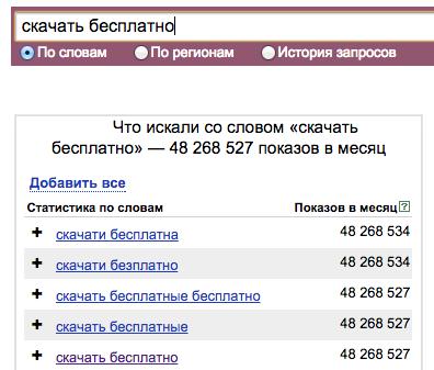 сервис яндекса, позволяет найти сколько и  какие запросы вводили пользователи за определенный период времени