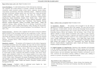 Food Corporation of India (FCI) Syllabus for AGiii- Posts A/B/C/D (General/ Accounts/ Technical/Depot) of Paper I and Paper II