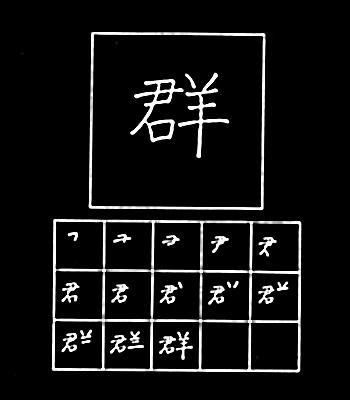 kanji grup/kelompok