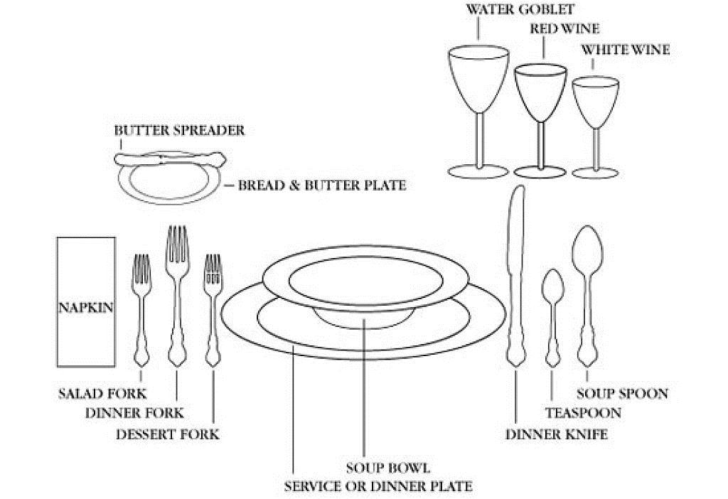 Dating Tips and Advice from a Matchmaker Estelle  : place setting from estellematchmaking.blogspot.com size 1024 x 702 jpeg 67kB