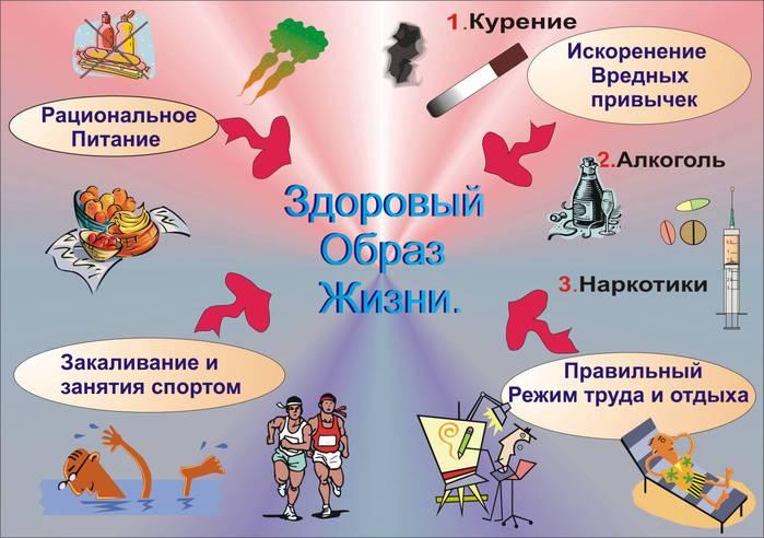 Васильевский остров лечение от алкоголизма