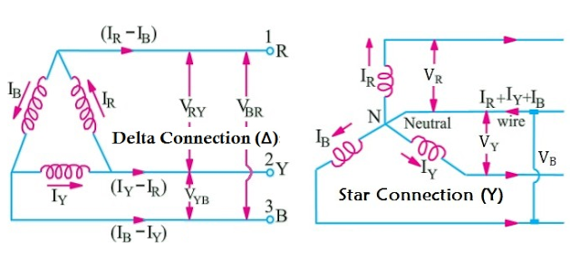 Star(Y) & Delta(Δ) Connection (3-Phase Power, Voltage & Current ...