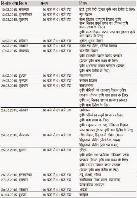Uttarakhand Board Class 12 Exam Scheme 2015