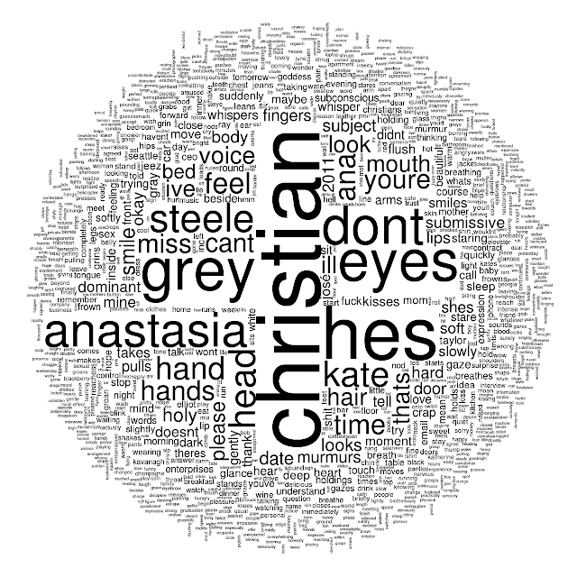 50 Shades of Grey Wordcloud