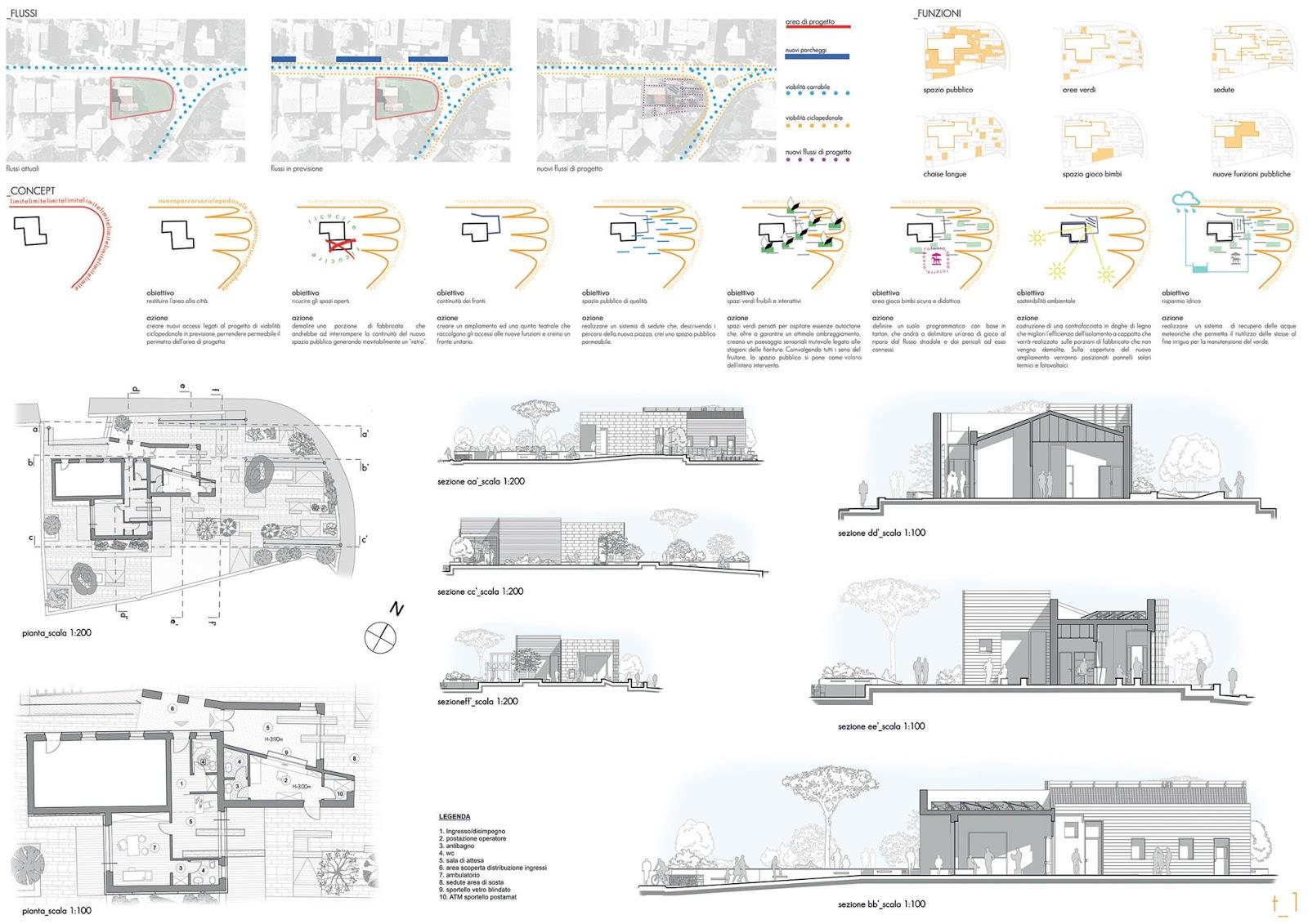 Concorso d idee per la riqualificazione architettonico - Tavole di concorso architettura ...