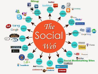 top high pr social bookmarking sites usefull in seo