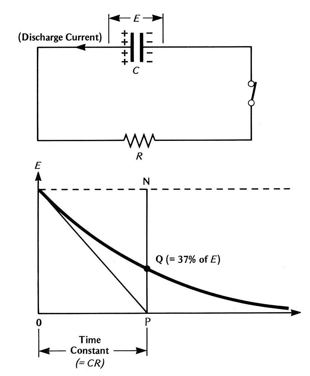 Engineering Photosvideos And Articels Search Engine Circuit Diagram Including A Battery Emf Capacitor C Resistor Chapter 9 Capacitance