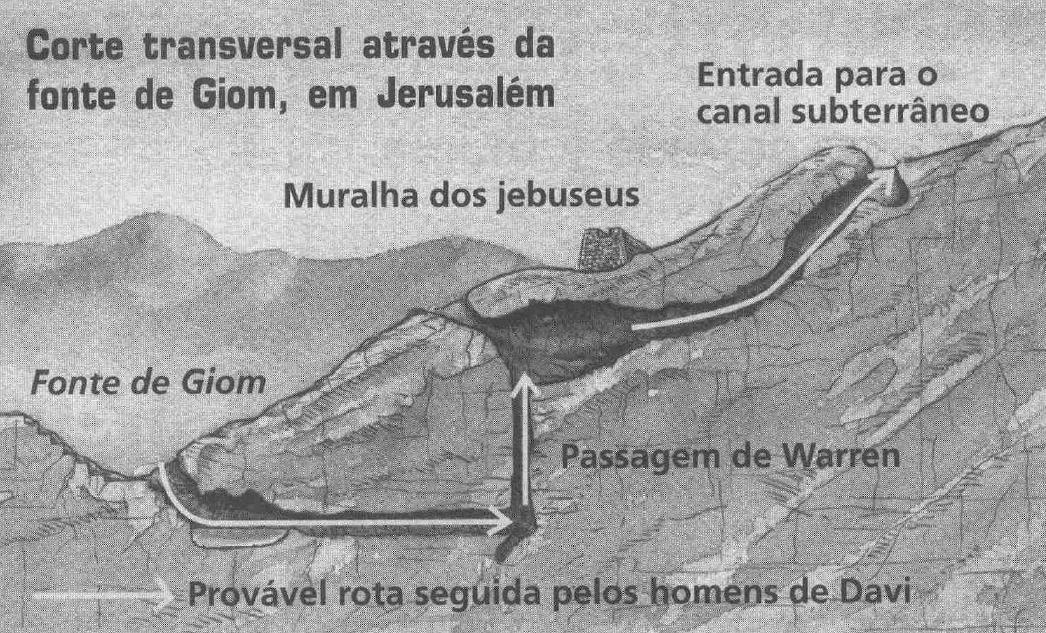 shema-israel-manual-biblico-unger