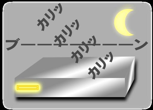 うるさいハードディスクドライブ(HDD)  データを記録している磁気ディスクのぶーんという回転音や 磁気ディスクに記録されているデータを読み出すヘッドの移動するカリカリという移動音がする  特に周りが寝静まり、静かな夜中は入眠を妨げられて、 イライラさせられてしまう